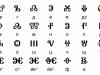 Преговор: Глаголица и кирилица